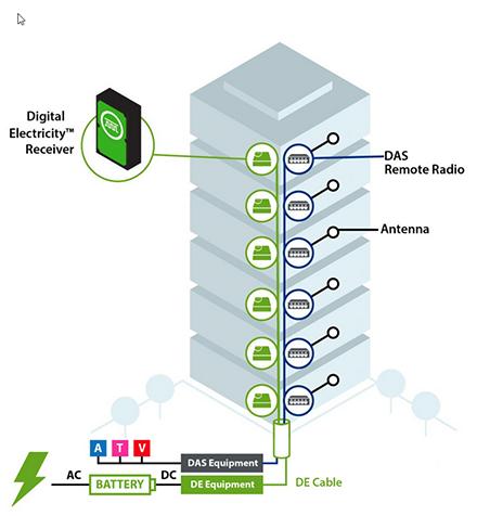 바이코-디지털 일렉트리시티.png