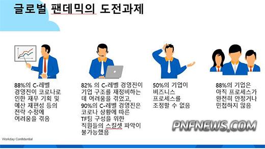 워크데-팬데믹 도전과제.jpg